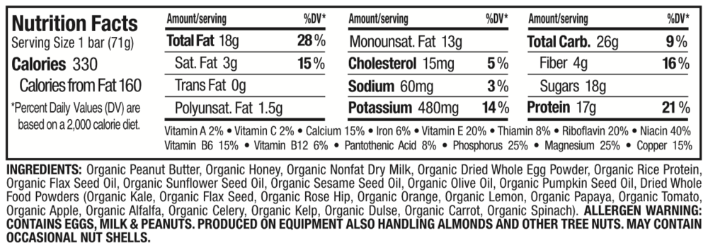 I am sharing what I look for when reading a nutrition label, and using one of my favorite products, Perfect Bars, as anexample.
